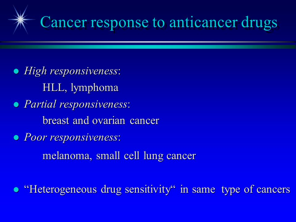 Cancer response to anticancer drugs