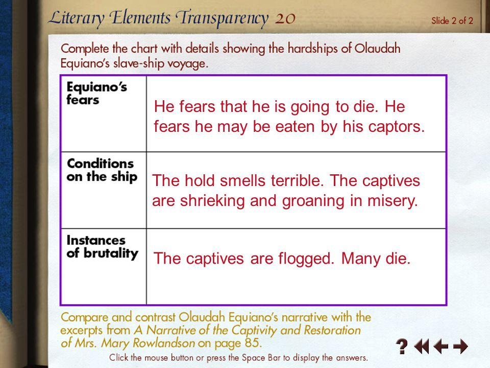 Literary Elements Transparency 5-2