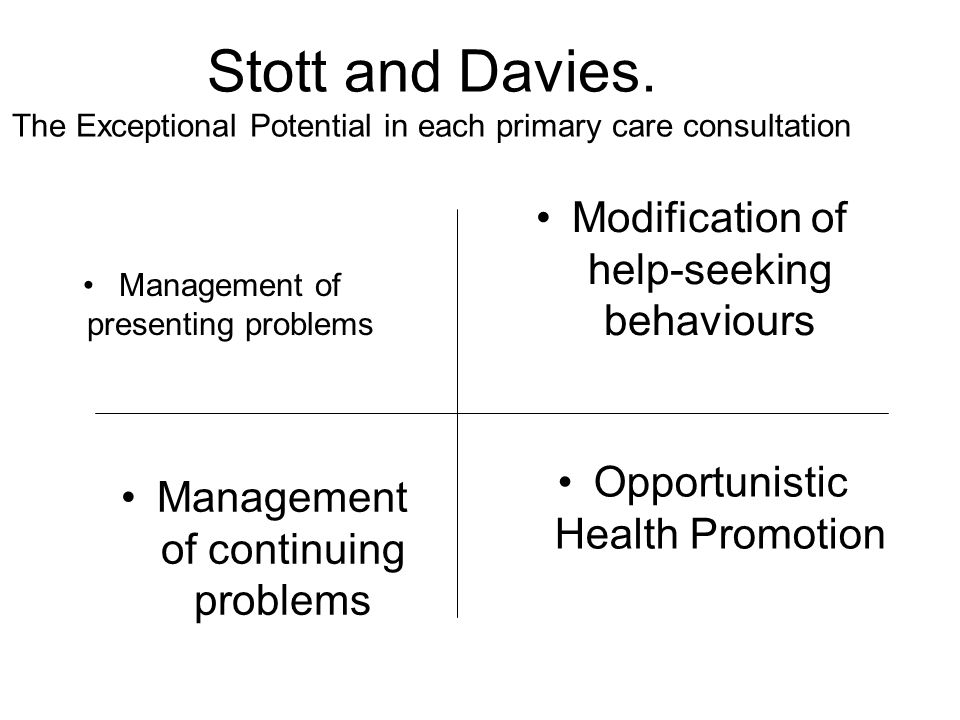 Stott and Davies. The Exceptional Potential in each primary care consultation