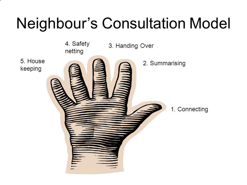 Neighbour's Consultation Model