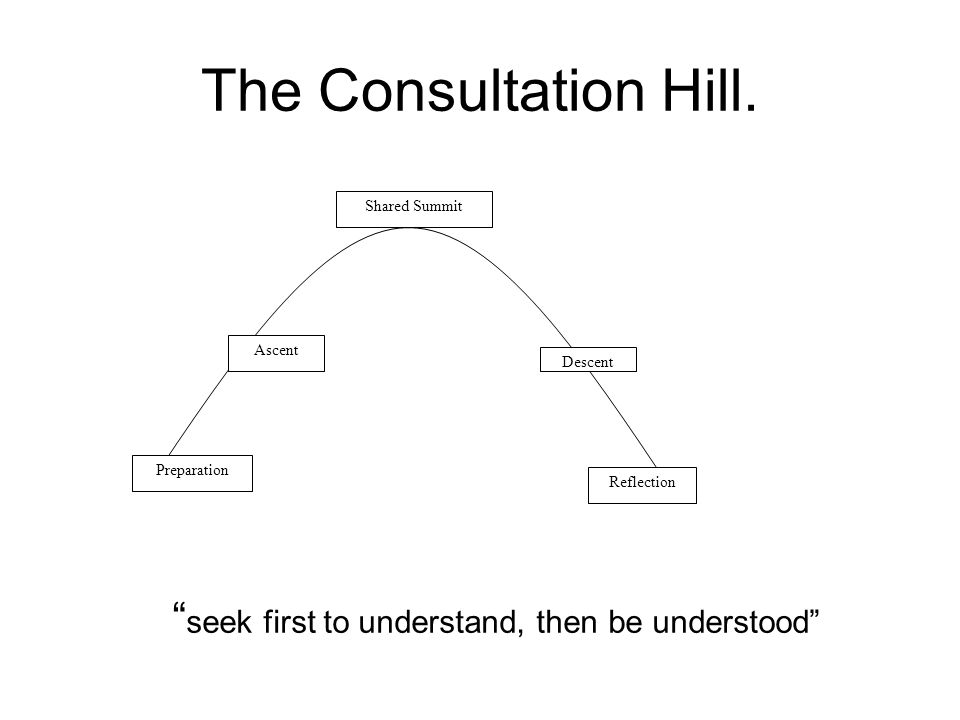 The Consultation Hill. seek first to understand, then be understood
