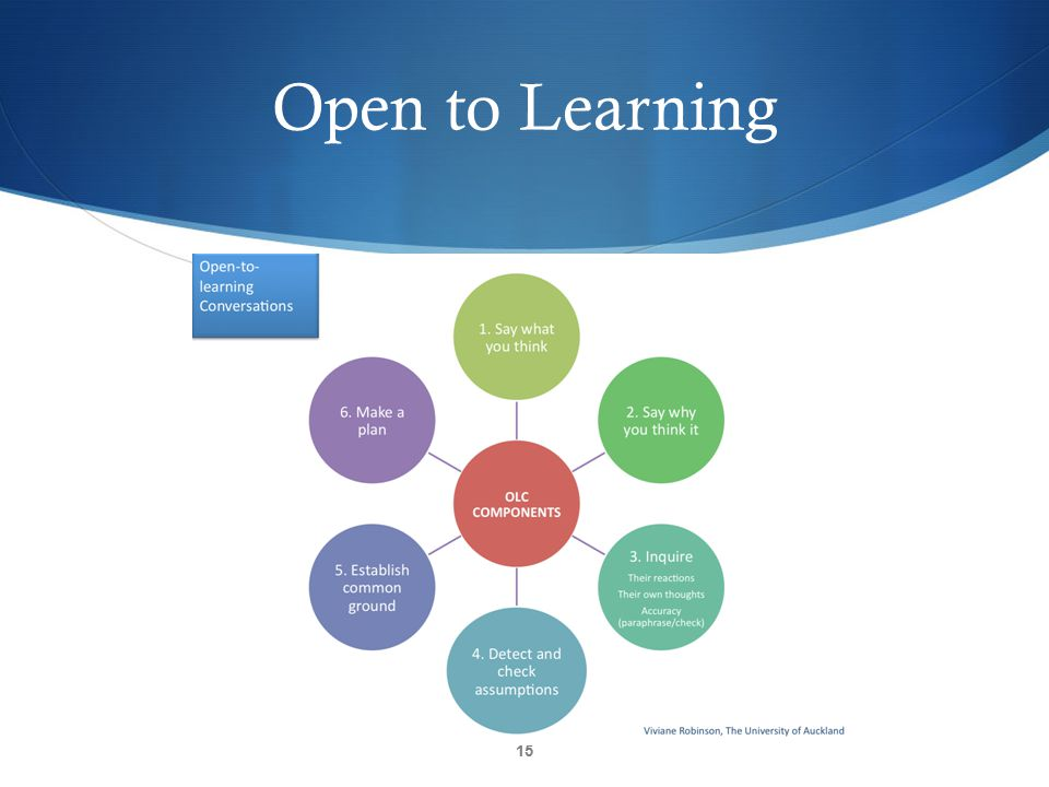 Open to Learning