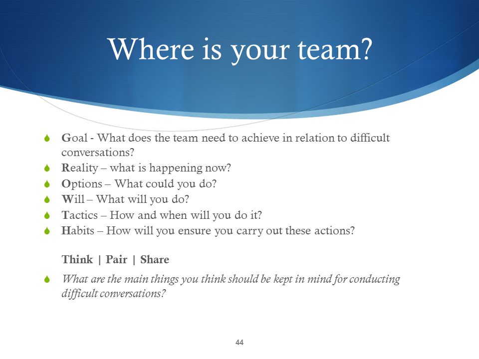Where is your team Goal - What does the team need to achieve in relation to difficult conversations
