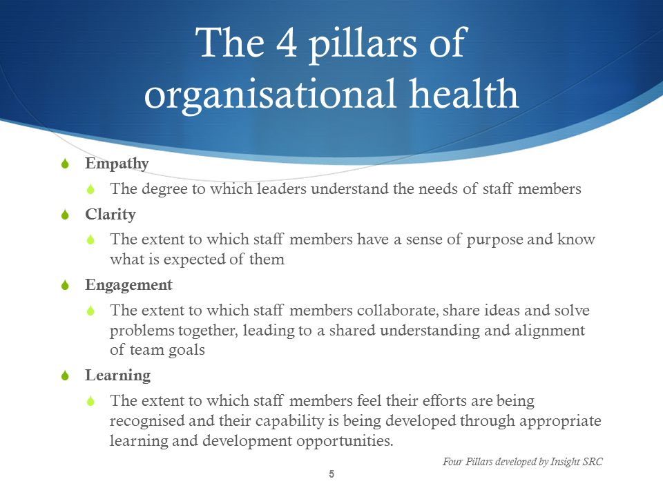 The 4 pillars of organisational health