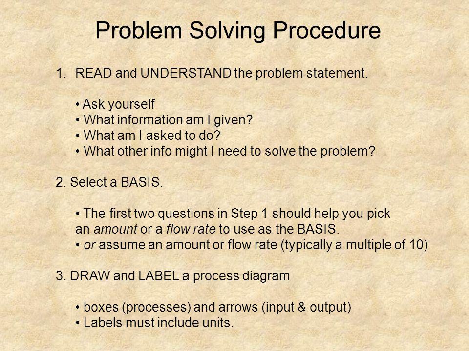 Problem Solving Procedure