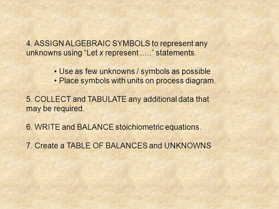 4. ASSIGN ALGEBRAIC SYMBOLS to represent any