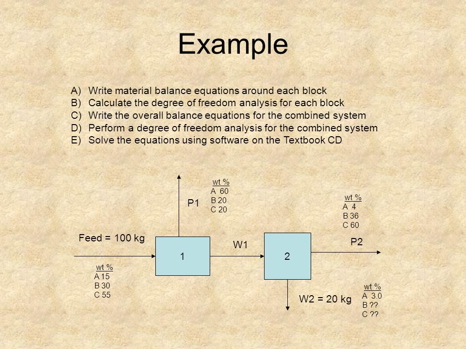 Example Write material balance equations around each block