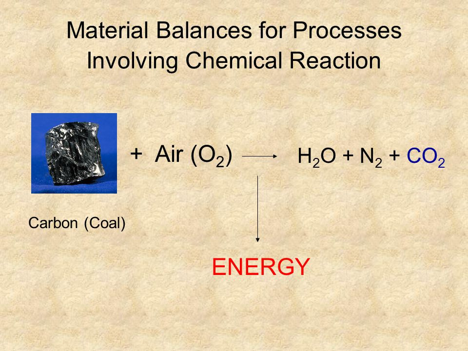 Material Balances for Processes Involving Chemical Reaction