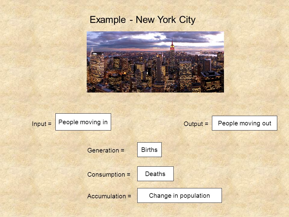 Example - New York City People moving in People moving out Input =