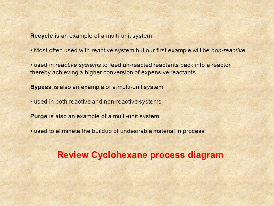 Review Cyclohexane process diagram