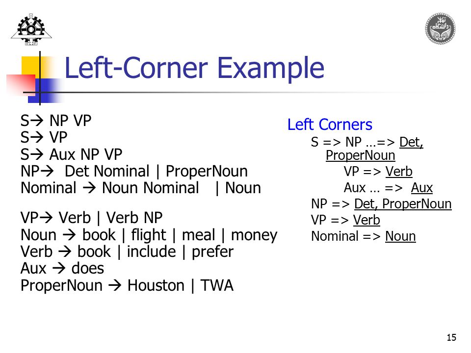 Left-Corner Example S NP VP Left Corners S VP S Aux NP VP