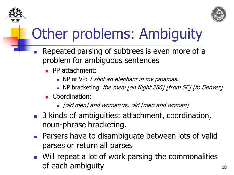 Other problems: Ambiguity