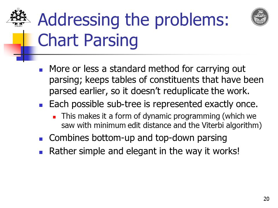 Addressing the problems: Chart Parsing