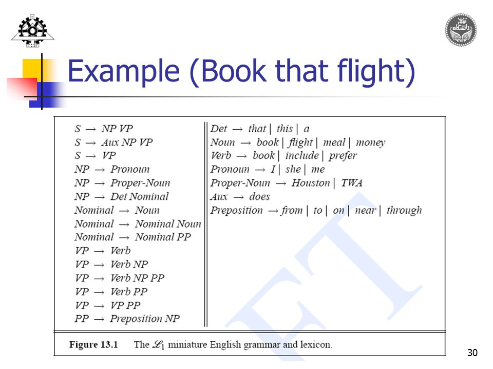 Example (Book that flight)