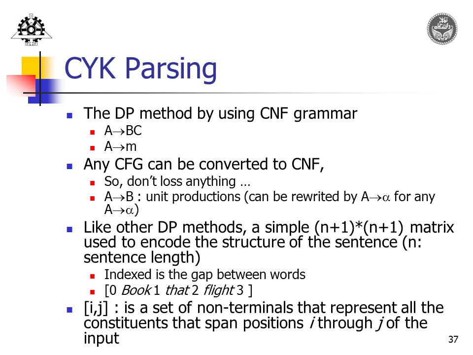 CYK Parsing The DP method by using CNF grammar