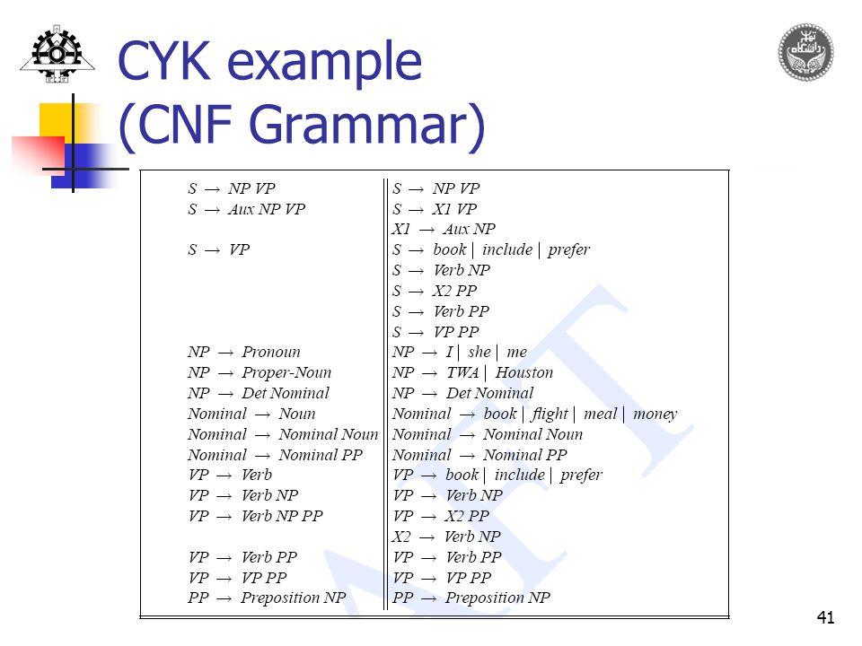 CYK example (CNF Grammar)