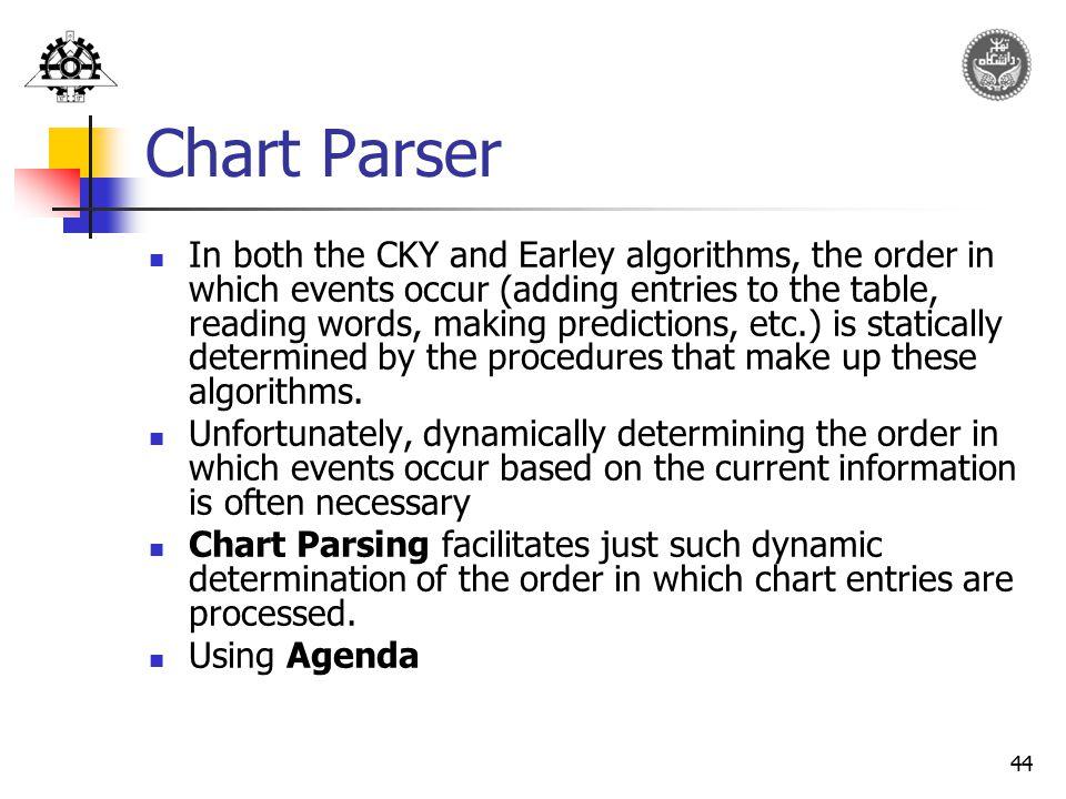 Chart Parser