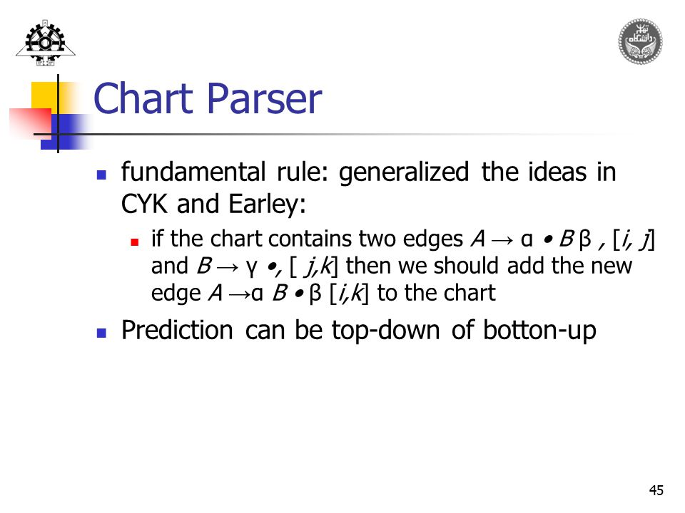 Chart Parser fundamental rule: generalized the ideas in CYK and Earley: