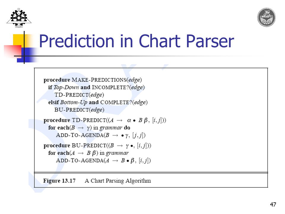 Prediction in Chart Parser