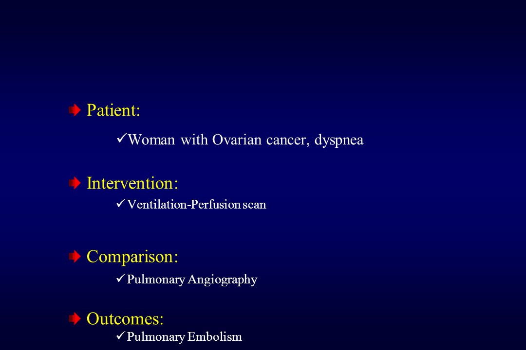 Patient: Intervention: Comparison: Outcomes: