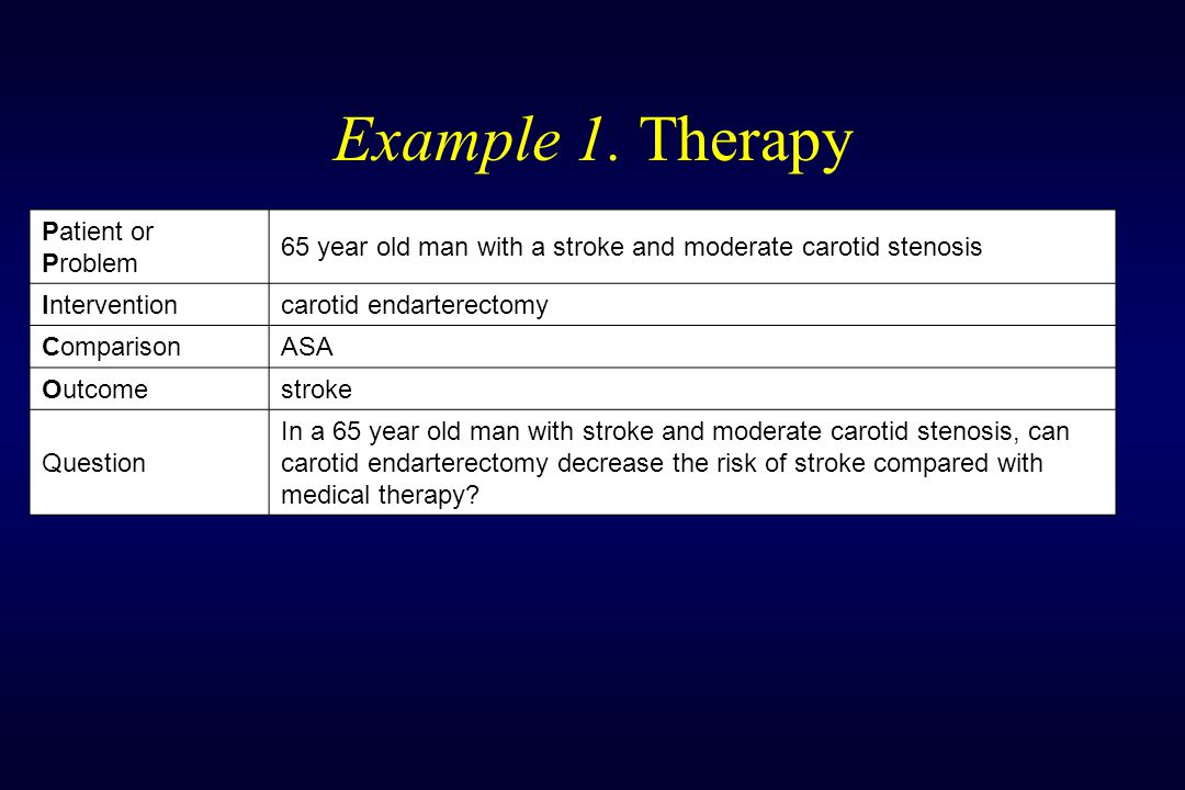 Example 1. Therapy Patient or Problem