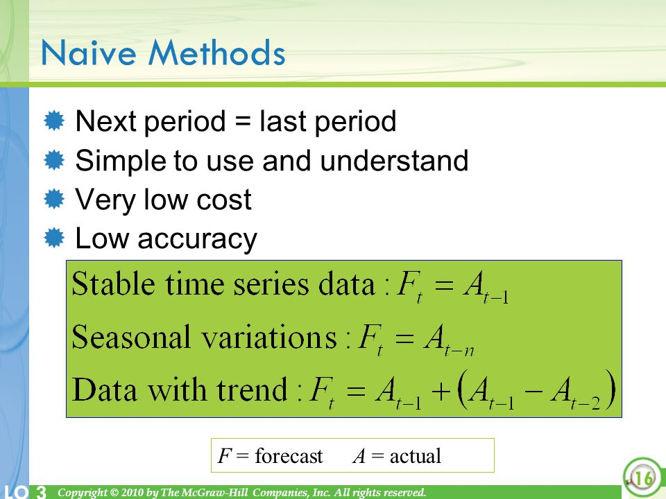 Naive Methods Next period = last period Simple to use and understand