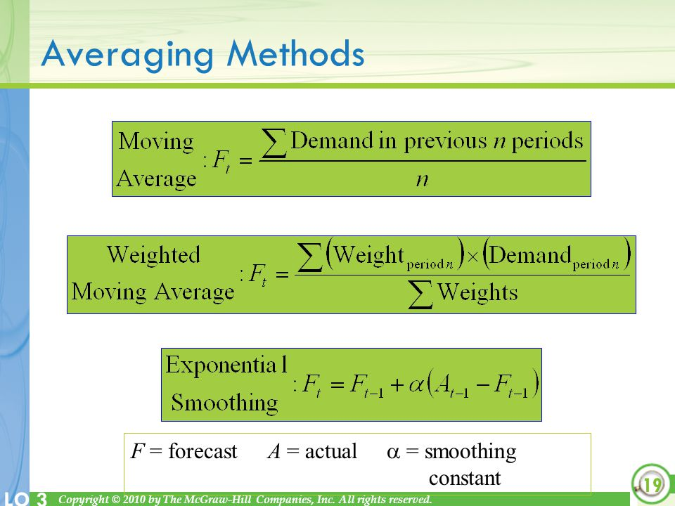 Averaging Methods p63+ F = forecast A = actual  = smoothing constant