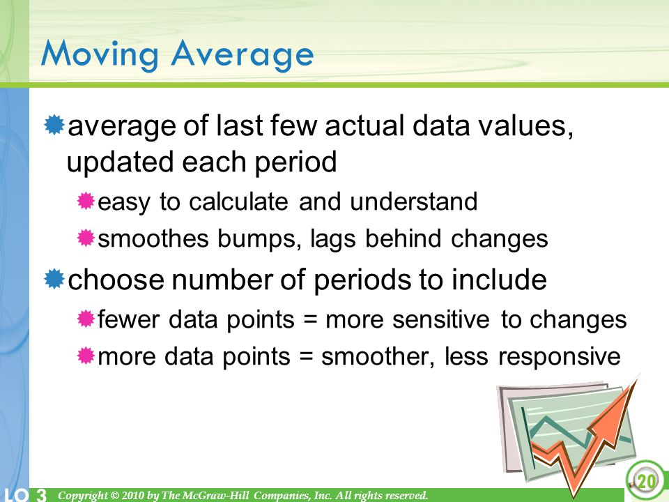 Moving Average average of last few actual data values, updated each period. easy to calculate and understand.