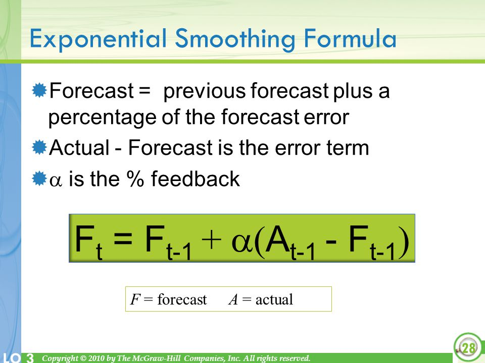Exponential Smoothing Formula