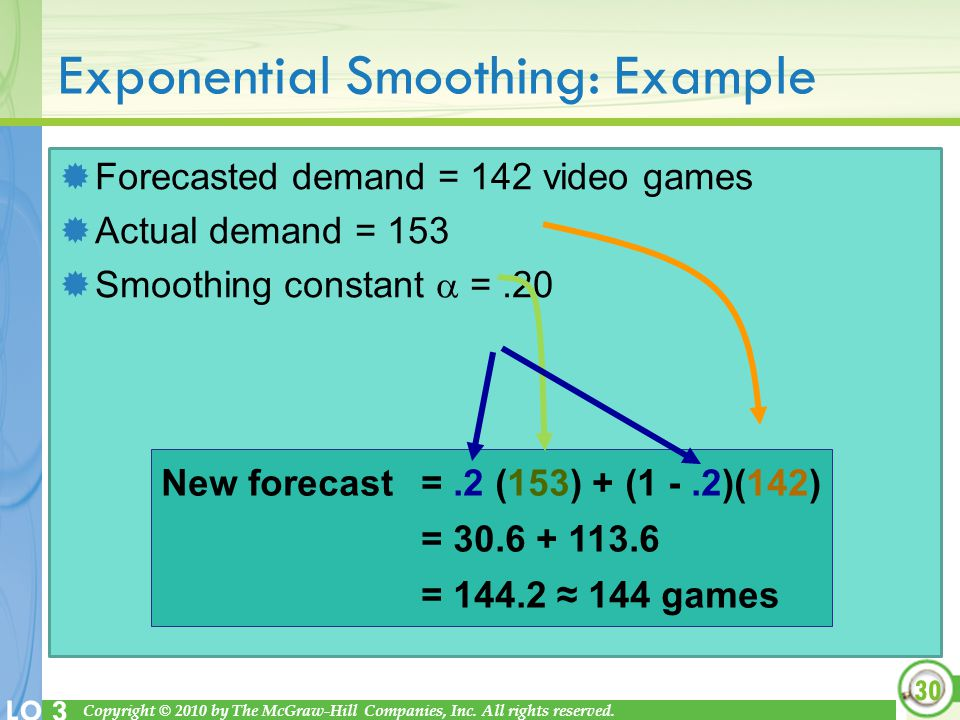 Exponential Smoothing: Example