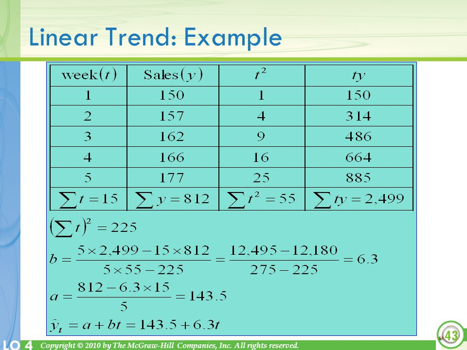 Linear Trend: Example new example, like p69