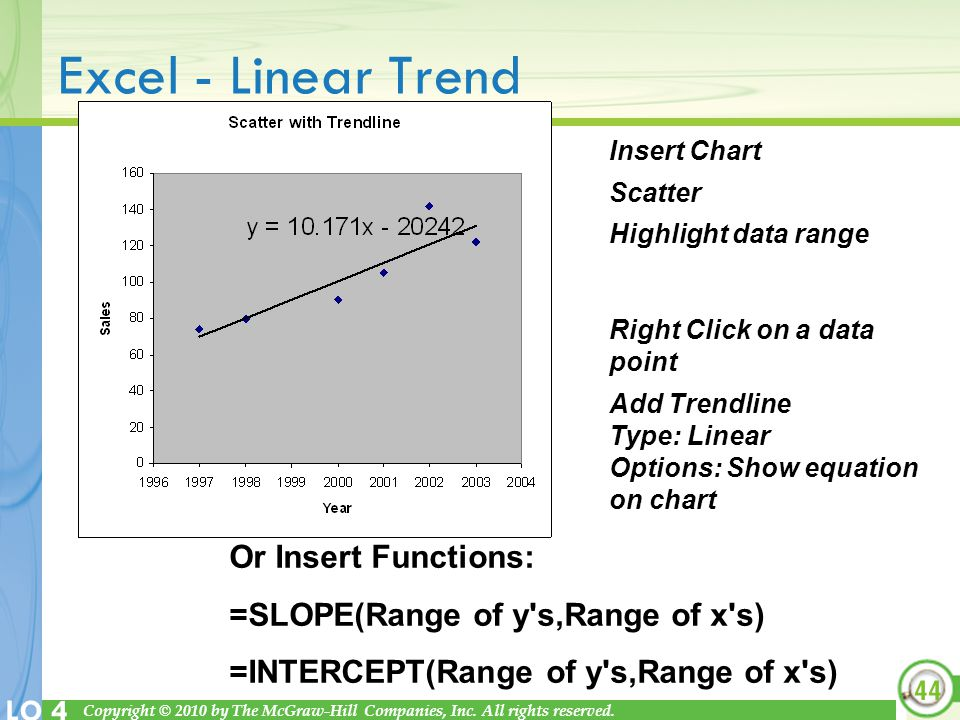 Excel - Linear Trend Or Insert Functions: