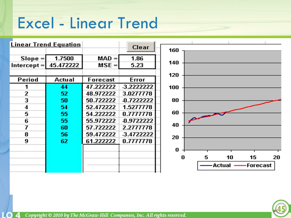 Excel - Linear Trend p82