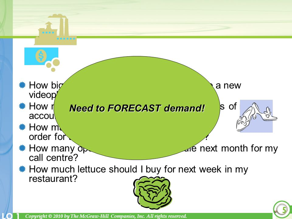 Need to FORECAST demand!