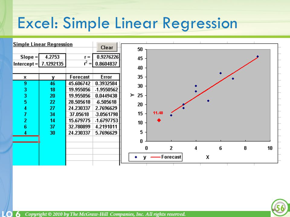Excel: Simple Linear Regression