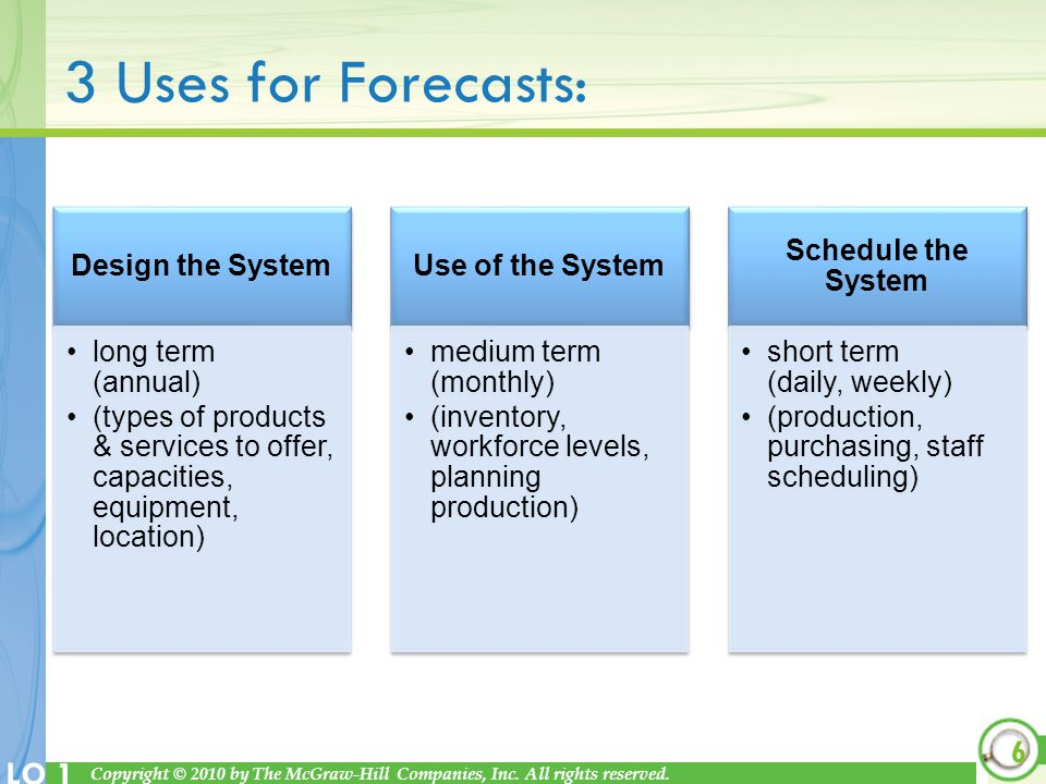 3 Uses for Forecasts: Design the System long term (annual)