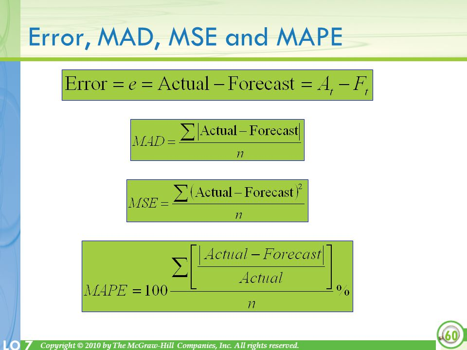 Error, MAD, MSE and MAPE p86