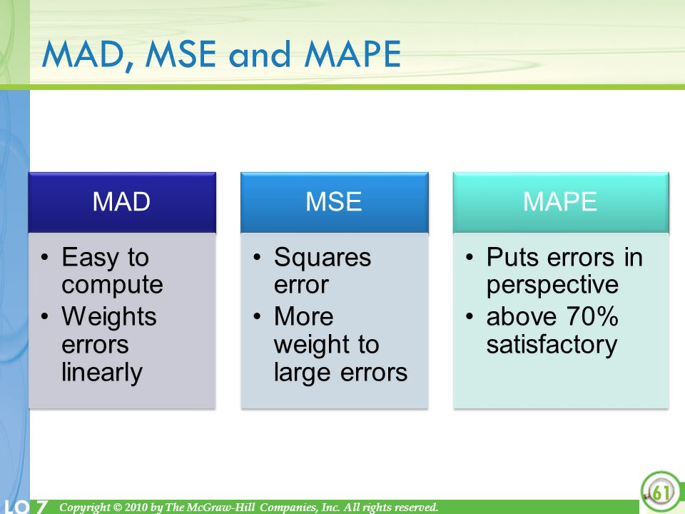 MAD, MSE and MAPE p86-87 MAD Easy to compute Weights errors linearly