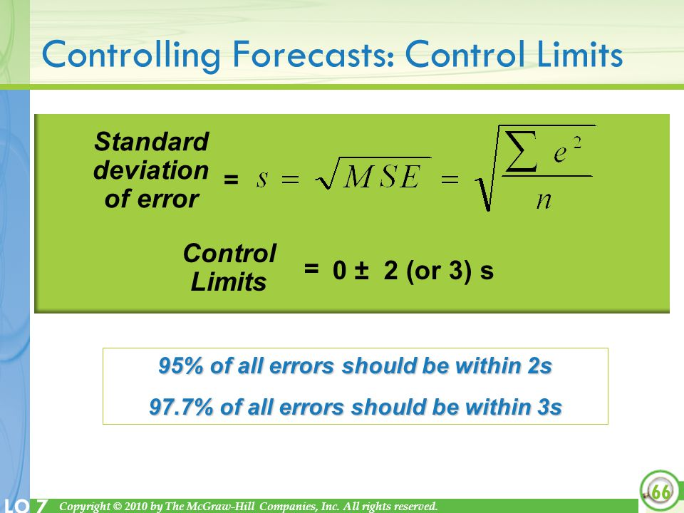 Controlling Forecasts: Control Limits