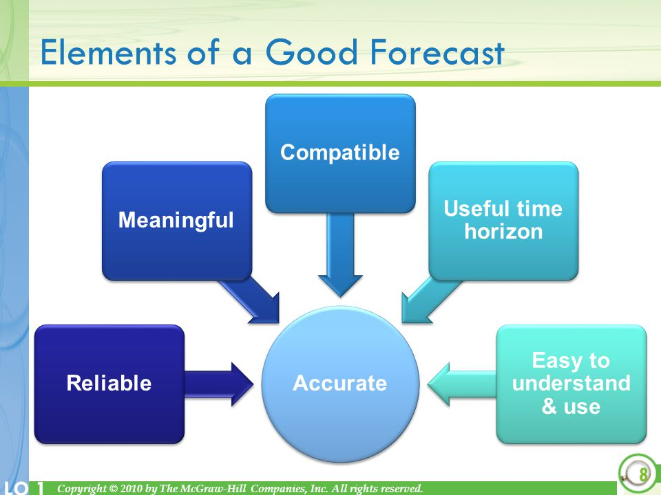 Elements of a Good Forecast