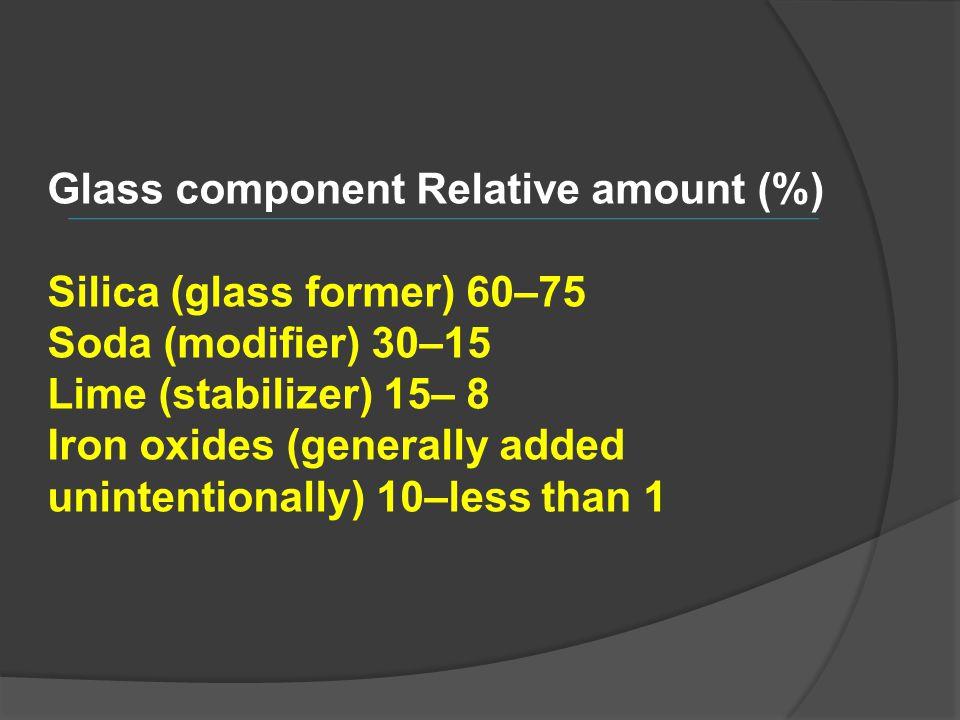 Glass component Relative amount (%)