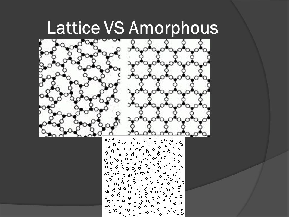Lattice VS Amorphous