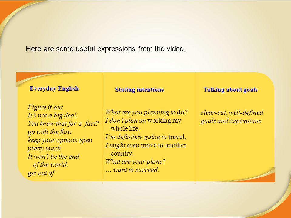 Here are some useful expressions from the video.