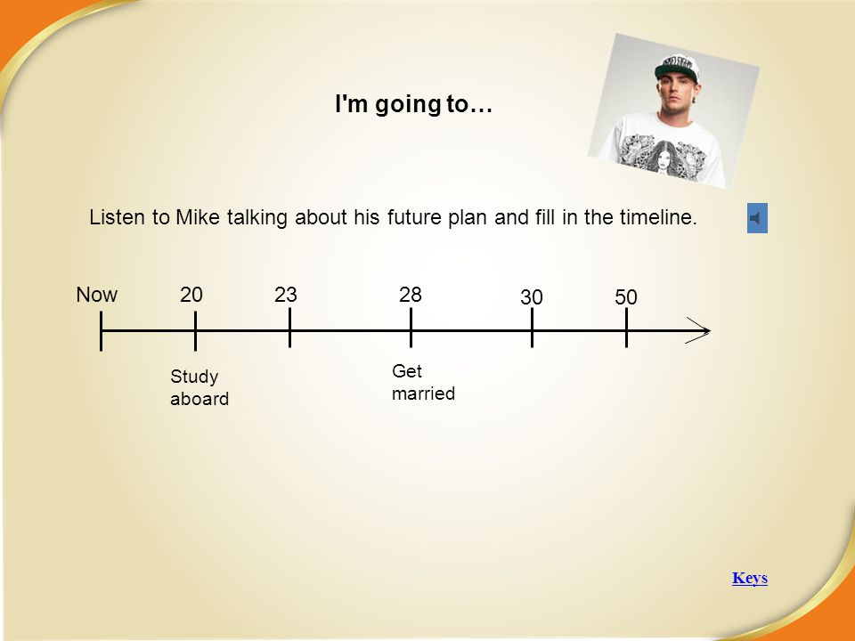 I m going to… Listen to Mike talking about his future plan and fill in the timeline. Now. 20. 23.