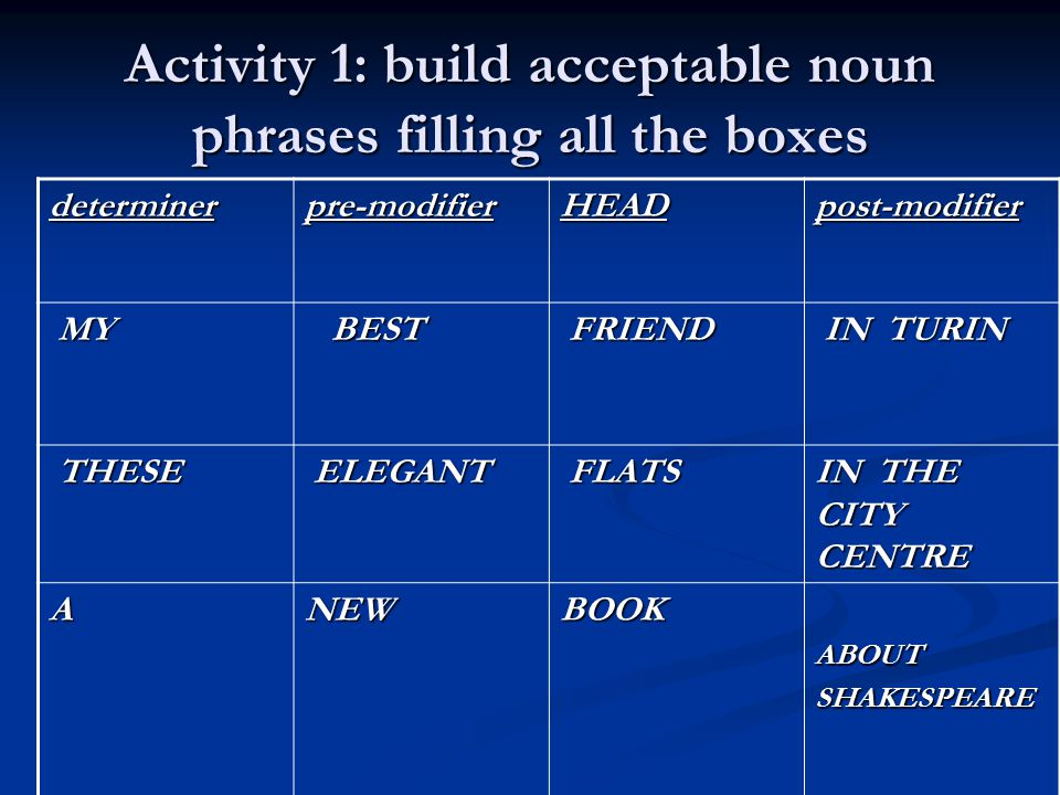 Activity 1: build acceptable noun phrases filling all the boxes