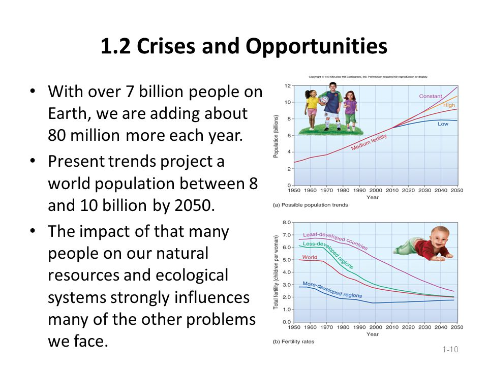 1.2 Crises and Opportunities