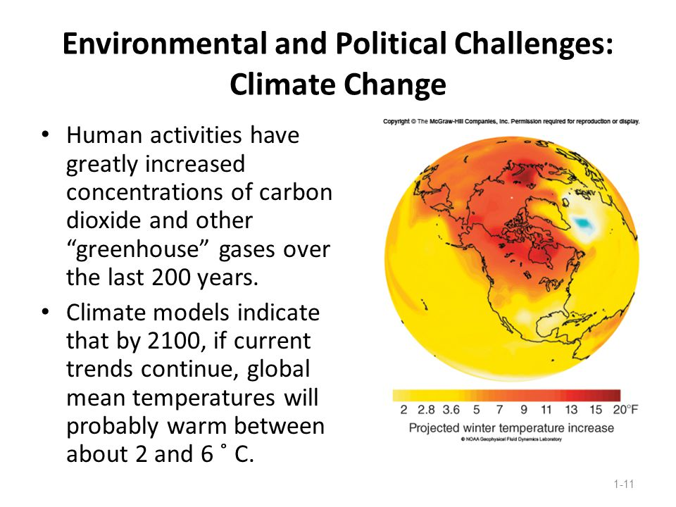 Environmental and Political Challenges: Climate Change
