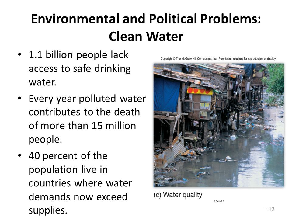 Environmental and Political Problems: Clean Water