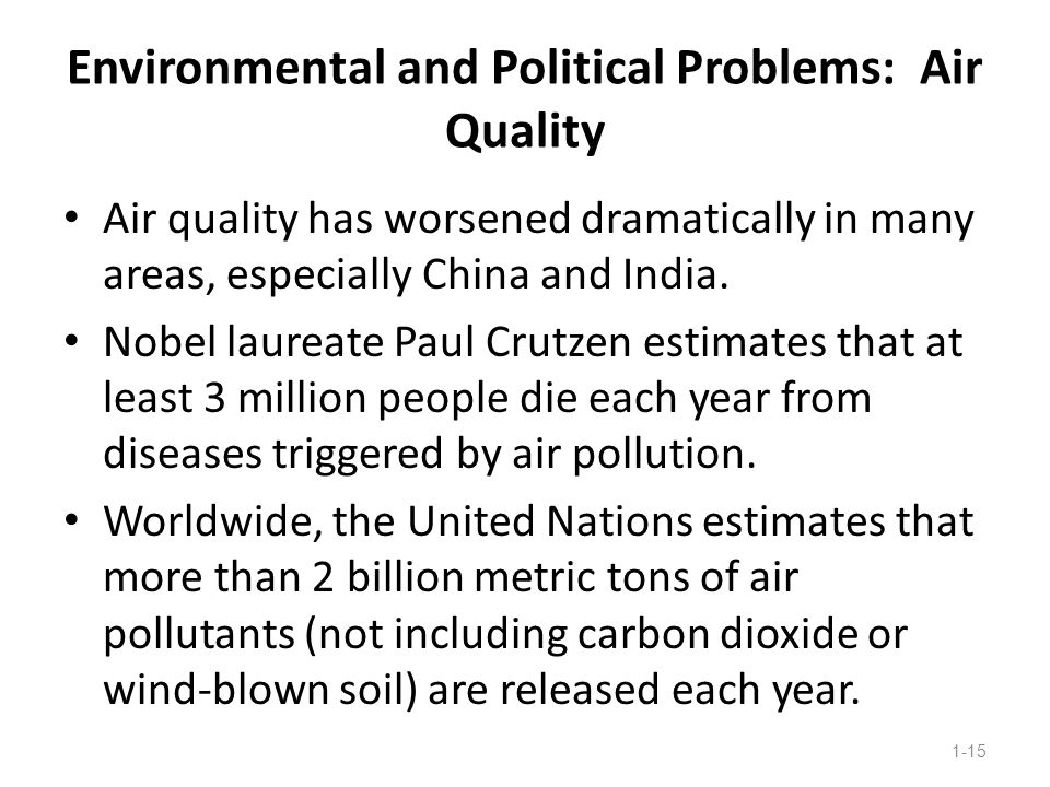 Environmental and Political Problems: Air Quality