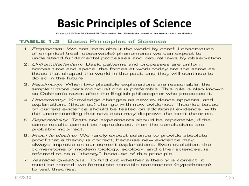 Basic Principles of Science